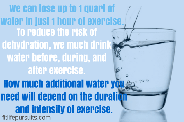 Will Drinking Water Make Me Less Hungry